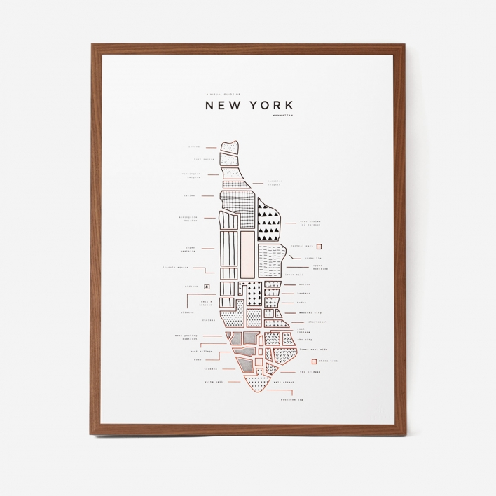 42 Pressed Co. Visual Guide New York Letterpress Druck