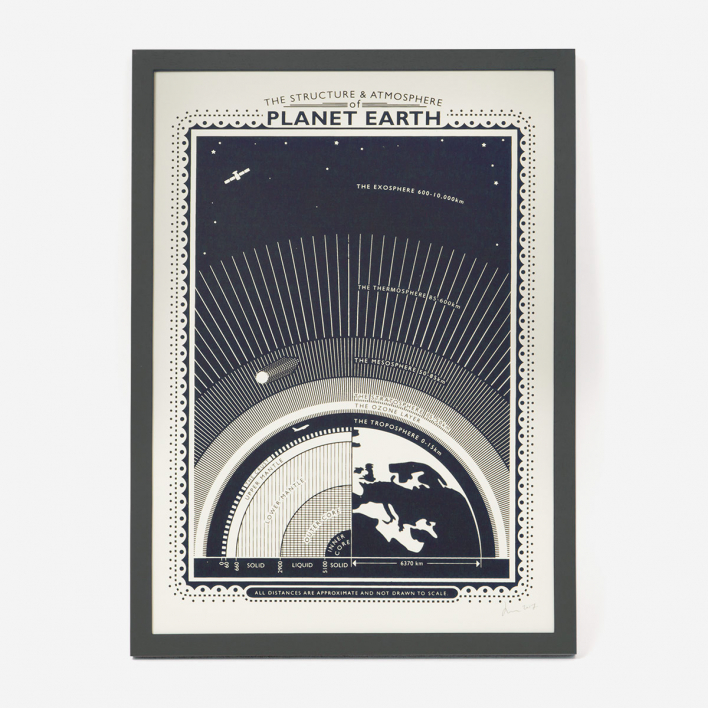 Pressed and Folded Earth Screenprint Poster