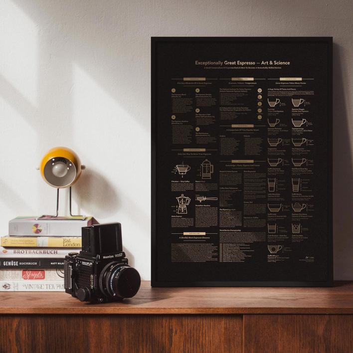 Stellavie Espresso Art & Science Screenprint Poster Black Gold Dark Ash Frame Dark Ash Frame