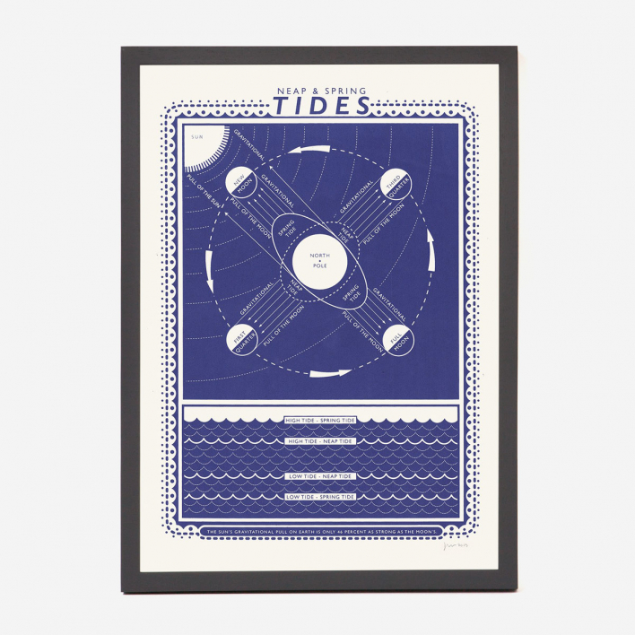 Pressed and Folded Tides Screenprint Poster White frame White frame