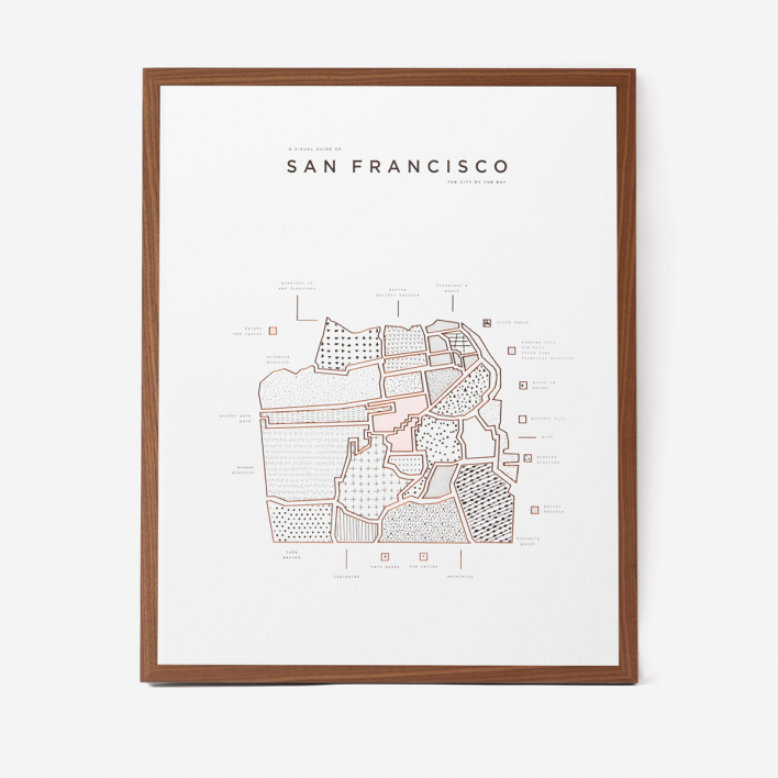 42 Pressed Co. Visual Guide San Francisco Letterpress Druck Rahmen Weiß