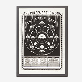 New Moon Screenprint>     </noscript> </div>          <div class=